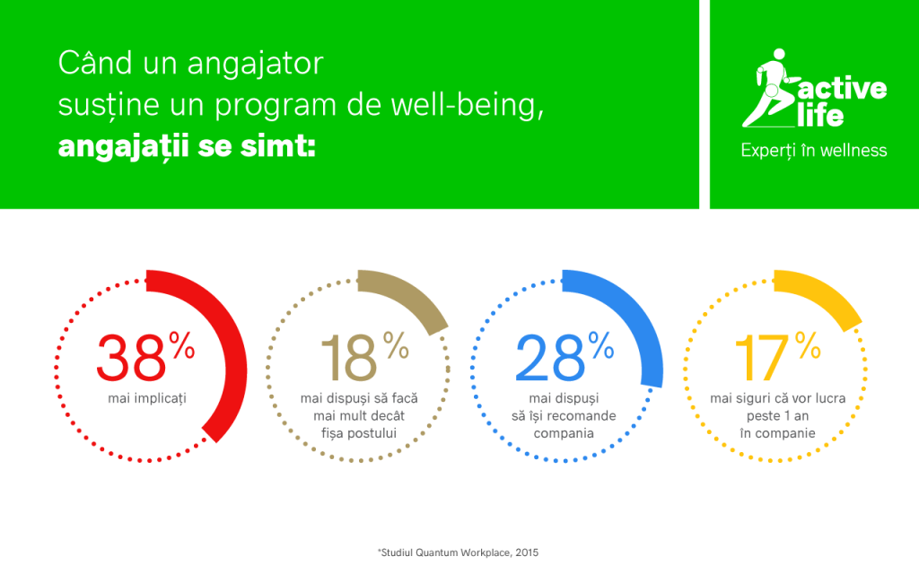 PROGRAM_WELL-BEING_ACTIVELIFE